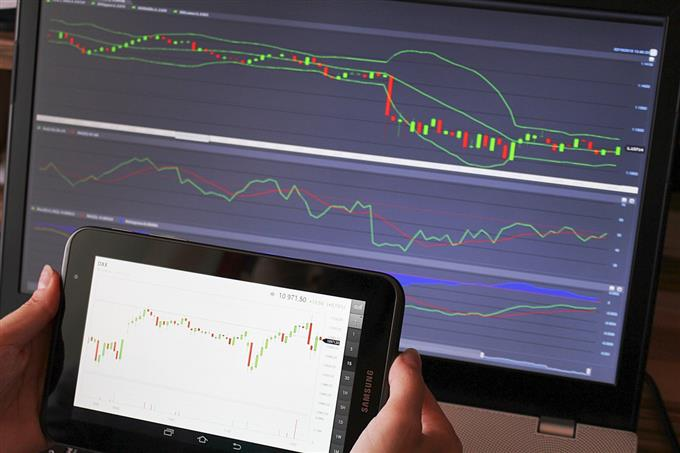 The FTSE 100 is one of the most popular indices to trade