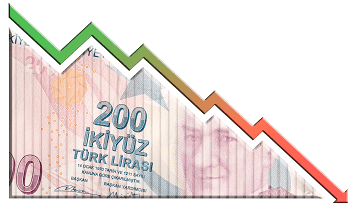 Turkish Lira on the Brink of a Full-Scale Currency Crisis