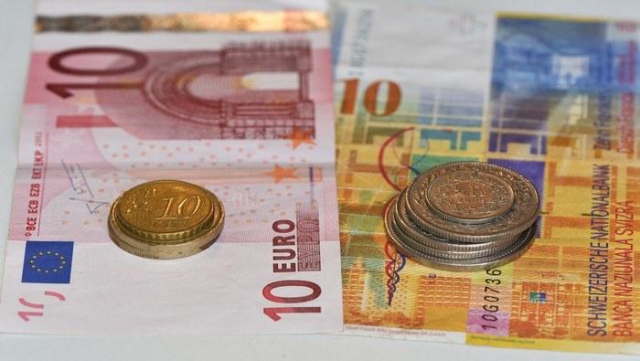 EURCHF – La estructura del precio sigue siendo alcista, niveles técnicos a tener en cuenta