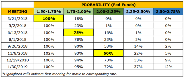 Central Bank Weekly: Looking Ahead to Next Week's FOMC Meeting