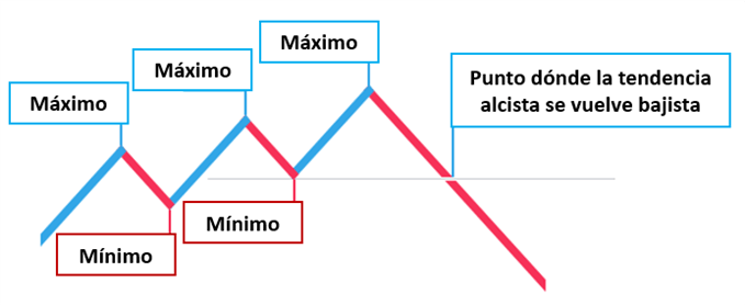 MAXMIN2 Tendencias - 10/06/2019