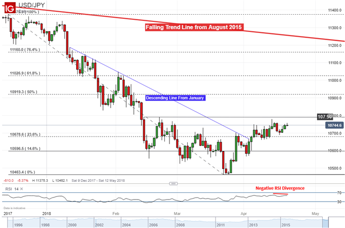USD/JPY May Fall After Japan CPI if HKMA Sours Sentiment