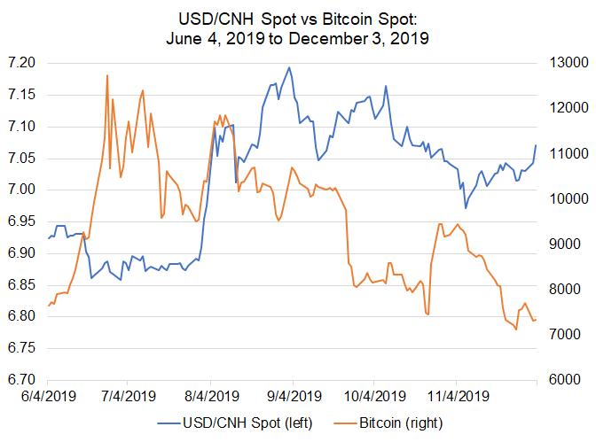 bitcoin zar btc la western union