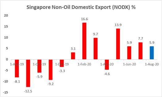 Il Dow Jones riprende le speranze di stimolo, il Nikkei 225 potrebbe guidare l'Asia al ribasso