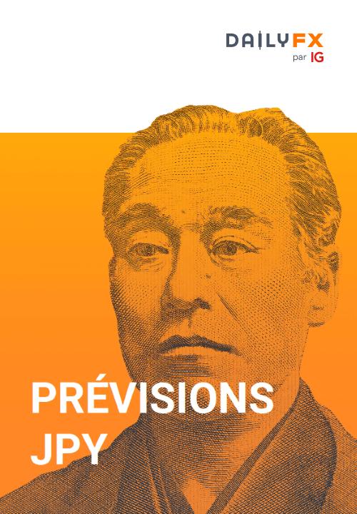 Prévisions JPY