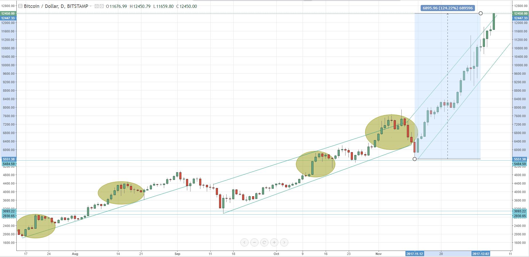 iota cryptocurrency price aud