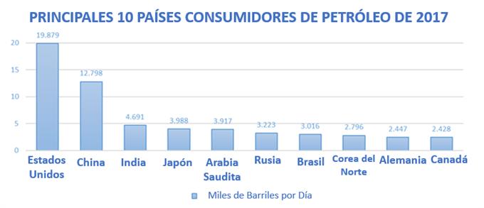 Ocho datos sorprendentes sobre el petróleo crudo que todo trader debería saber