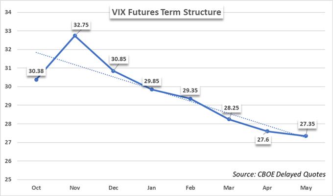 grafico dei prezzi vix