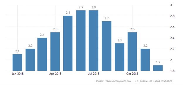 USD/CHF operando en cuña ascendente