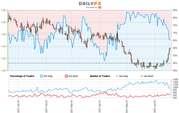 Canadian Dollar Forecast: USD / CAD Rips on Fed-Loonie Breakout Levels