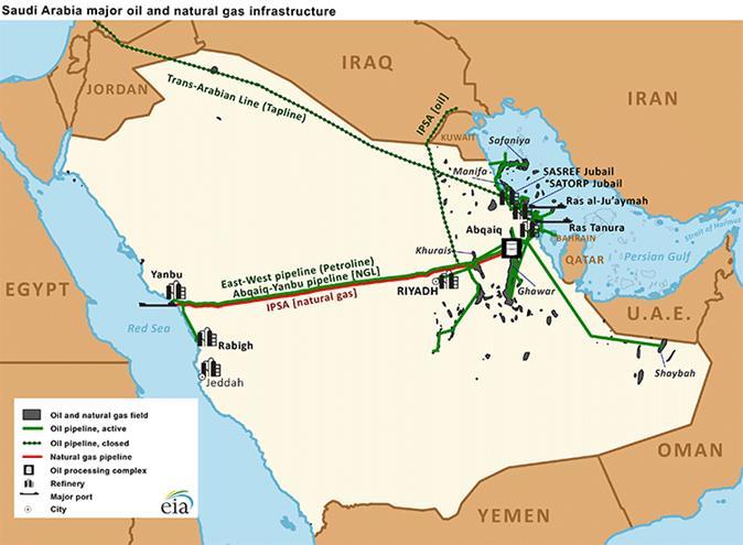 Rohölpreisprognose: Ausbruch aufgrund der Lage in Saudi-Arabien findet fundamentale Unterstützung