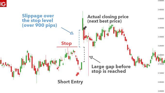 usd/brl market gapping risk management