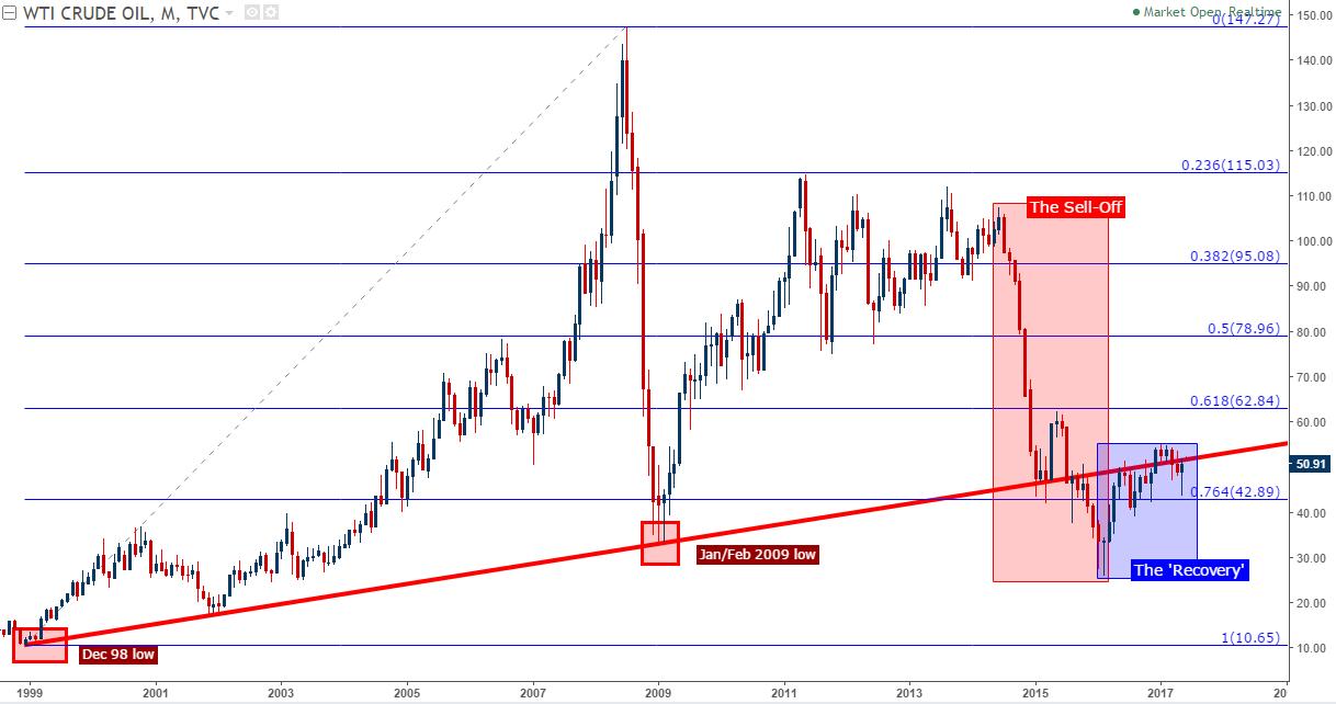 Qatar's break-up with OPEC