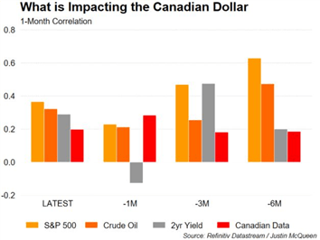 Canadian Dollar Breaks Out, GBP/USD Volatility Surges - US Market Open