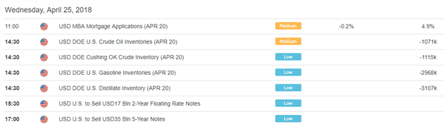 US AM Digest: DXY Upside Momentum Set to Continue