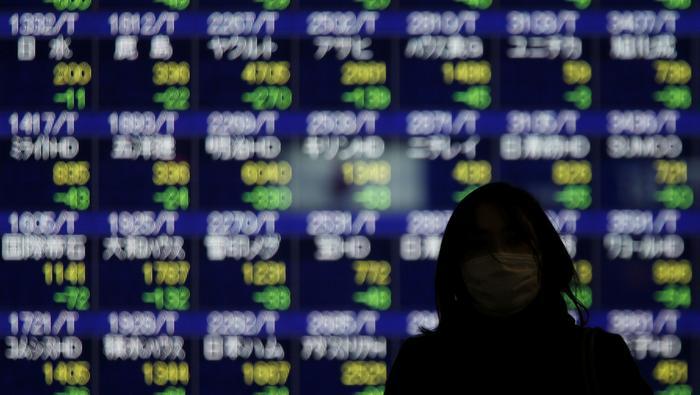 Markets Week Ahead: Dow Jones, DAX 30, US Dollar, Euro, ECB, Bitcoin, Elon Musk