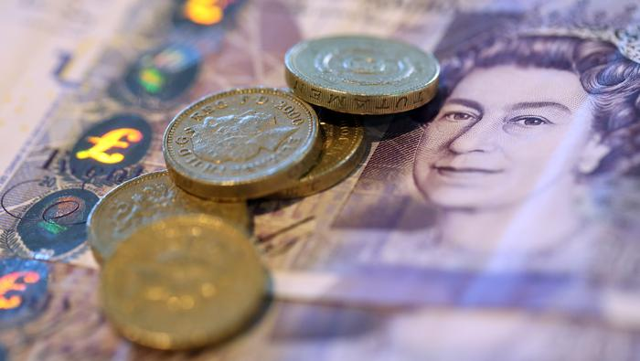 Sterling Forecast: GBP/USD Coils at Support- Cable on Breakout Watch