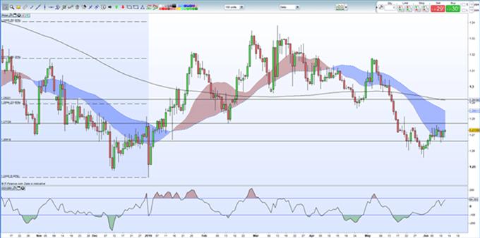 GBP/USD hoy: Disfrutando la caída del dólar, enfoque en el IPC de EE. UU.