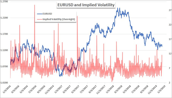 An ECB Rate Decision that Will Draw Fed-Level Attention