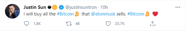 Elon Musk and Bitcoin - The Biggest Break Up Since Kim and Kanye?
