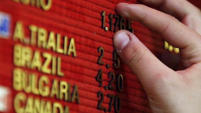 Morning Meeting Forex : Volatilité accrue, la Chine perturbe le dollar, USD/CHF : vers 0,8700