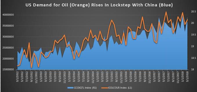 Crude Oil Price Forecast: Crude Cracks $70/bbl on Iran Headlines