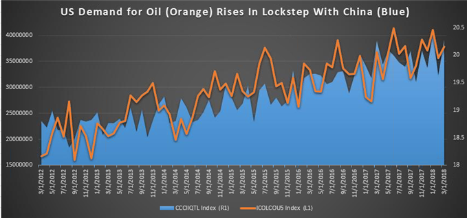 Rohölpreis-Prognose: Iran-Meldungen lassen Rohöl 70 Dollar Marke durchbrechen