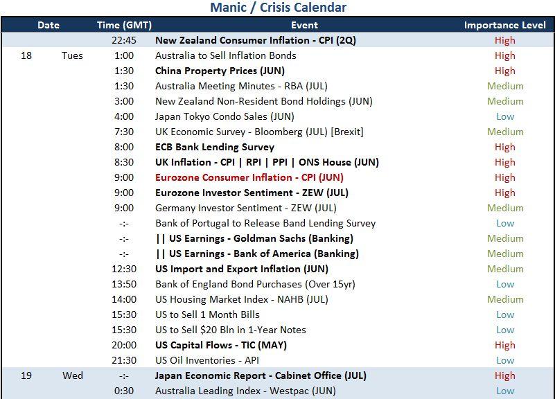 Forex manic crisis calendar
