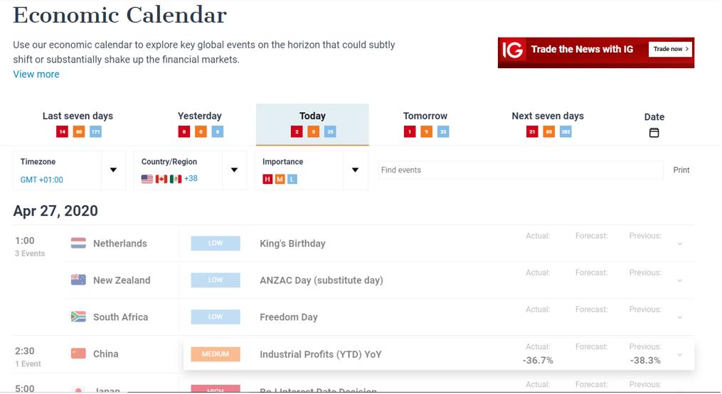 Use el Calendario Económico de iFOREX para estar al día en el Mercado Forex