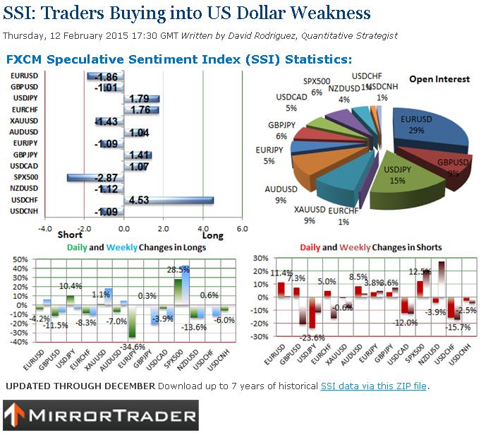USD/JPY: Par insiste en regresar a rango anterior