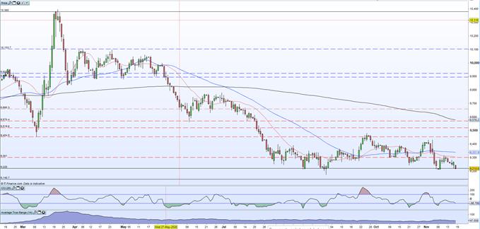 US Dollar Sell-Off Continues, USDJPY Falls Back Below 104.00