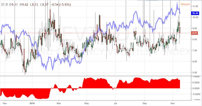 Dollar Leans Towards Important Bearish Breaks, Will Liquidity Save It?