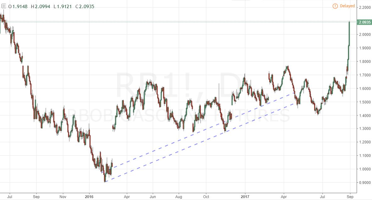 Reports Of The ECB Watching Euro Couldnt Sink EUR USD NFPs Turn