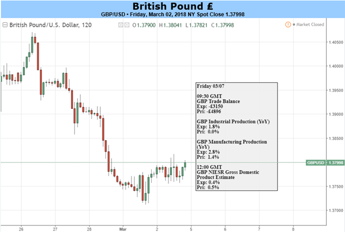 GBP The Song Remains The Same - Brexit