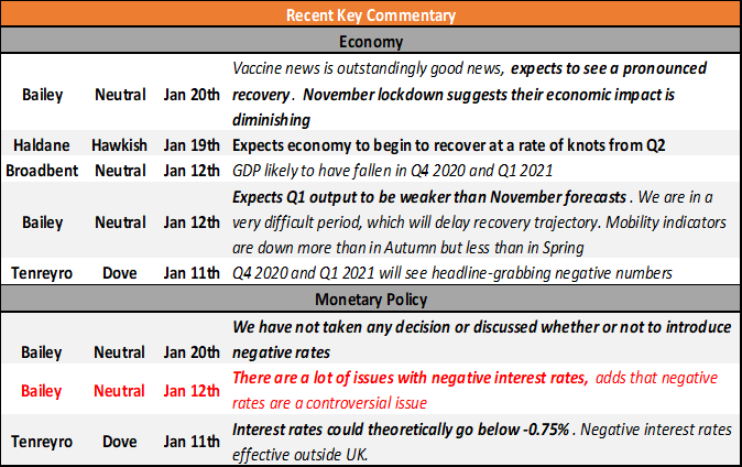Key Risks for February: Bank of England and RBNZ Decisions in Focus
