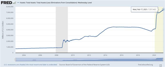 Dovish Powell, Stimulus Vote to Weigh on USD