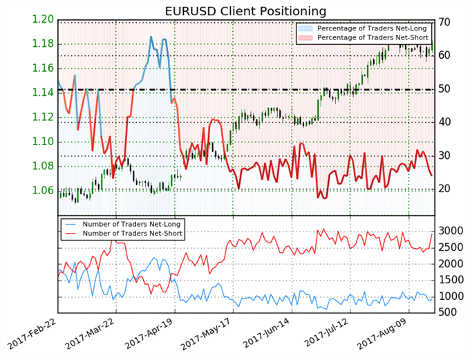 Euro Traders Once Again Sell - We Prefer to Buy