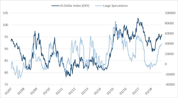 تحديث تقرير التزام المتداولين لأزواج العملات اليورو مقابل الدولار الأمريكي والدولار الأسترالي مقابل الدولار الأمريكي وأسعار الذهب وغير ذلك