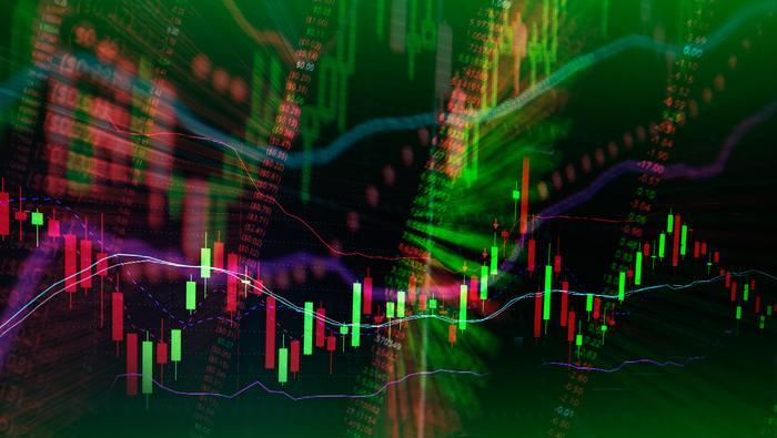 USD/CAD, AUD/USD Near-term Technical Setups