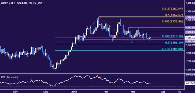 Crude Oil Prices Shrug Off Saudi Export Surge, API Data Up Next