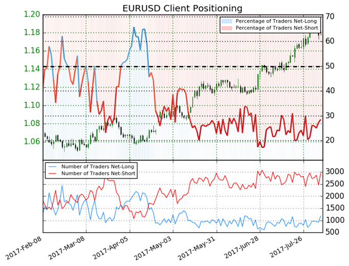 Euro Traders Stop Selling - Watch the Next Move