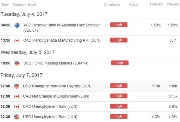 Economic Docket 7-3-2017
