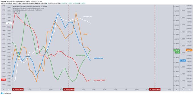 Image of Cross-Asset Analysis