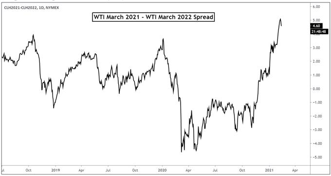 Crude Oil Slips as OPEC, IEA Cut Demand Outlook, Gold Eyes US Stimulus