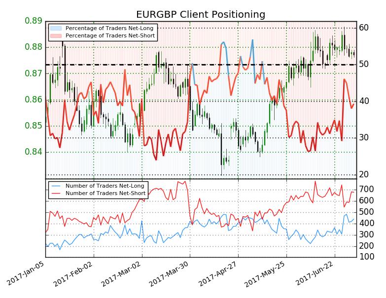 El EUR/GBP busca recuperación a pesar de la inflación