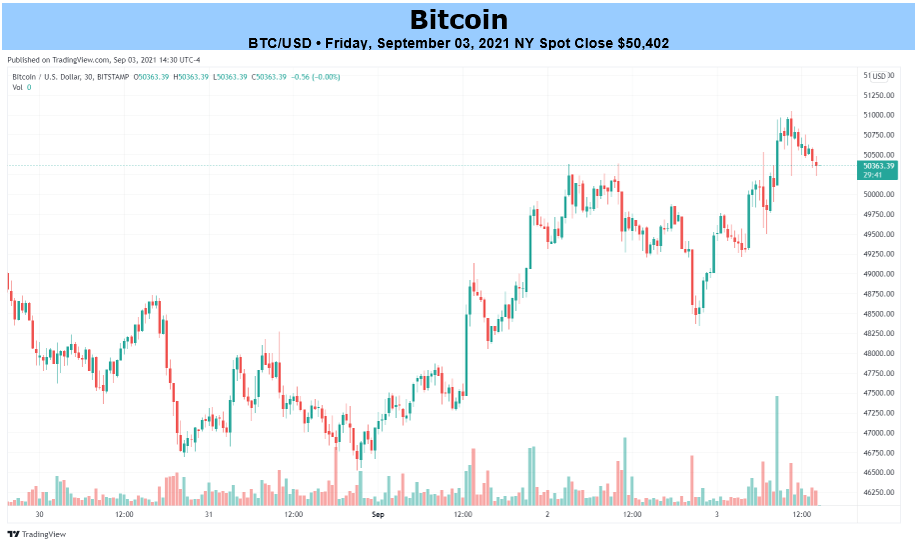 7000 usd a btc bitcoin rsi