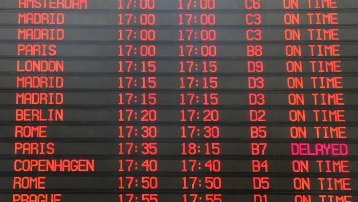US Dollar Soars, CAD Slammed, China Risks Dictating Price Action