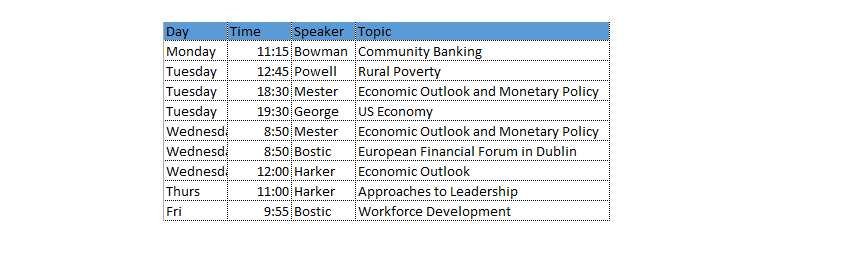 FOMC Speakers on This Week's Calendar