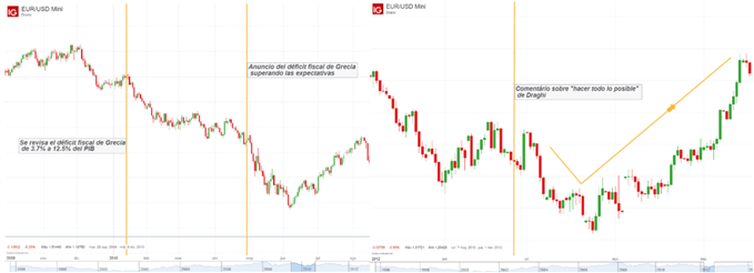 Grecia y Draghi