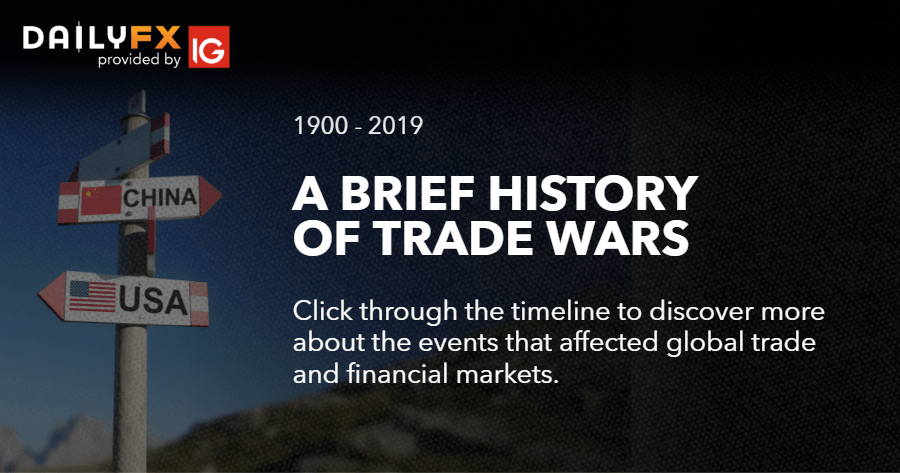 the history of trade wars